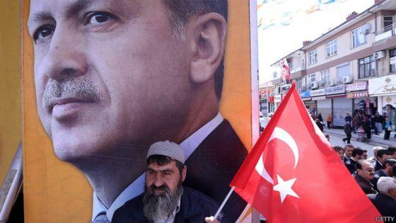 140613150022_turkey_flag_624x351_getty